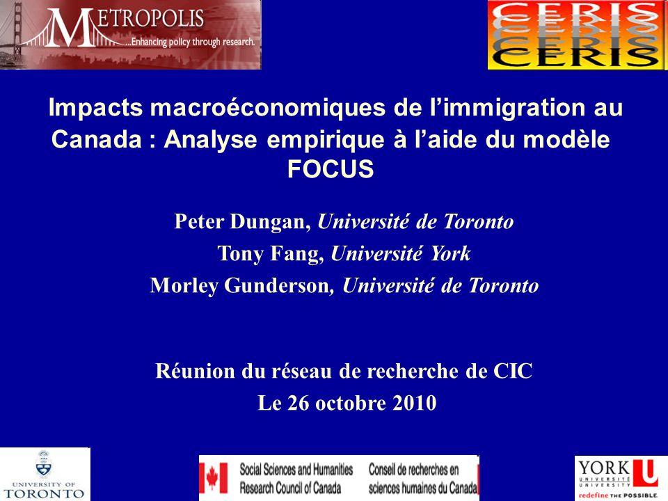 Impacts macroéconomiques de limmigration au Canada : Analyse empirique à laide du modèle FOCUS Peter Dungan, Université de Toronto Tony Fang, Université York Morley Gunderson, Université de Toronto Réunion du réseau de recherche de CIC Le 26 octobre 2010