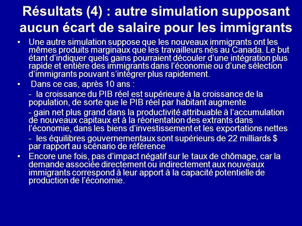 Résultats (4) : autre simulation supposant aucun écart de salaire pour les immigrants Une autre simulation suppose que les nouveaux immigrants ont les mêmes produits marginaux que les travailleurs nés au Canada.