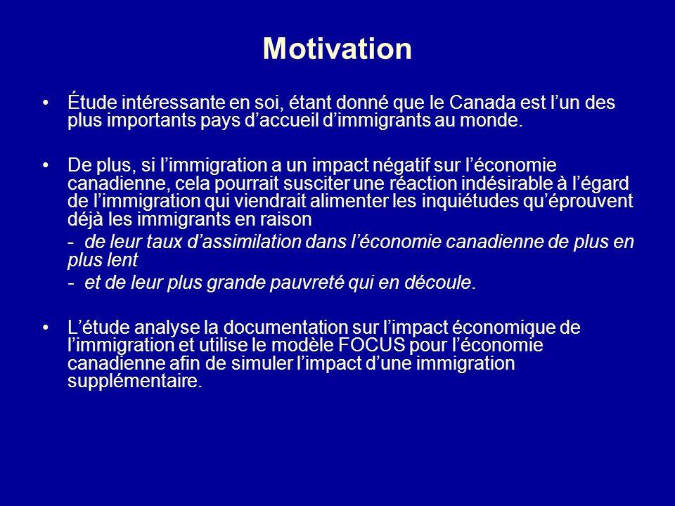 Motivation Étude intéressante en soi, étant donné que le Canada est lun des plus importants pays daccueil dimmigrants au monde.