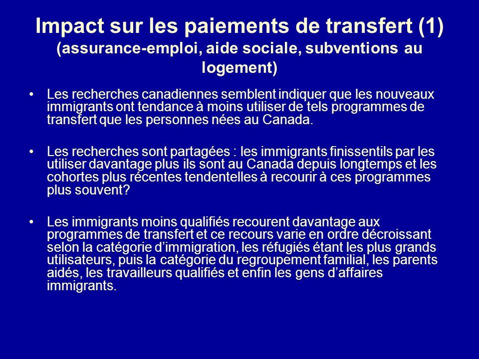 Impact sur les paiements de transfert (1) (assurance-emploi, aide sociale, subventions au logement) Les recherches canadiennes semblent indiquer que les nouveaux immigrants ont tendance à moins utiliser de tels programmes de transfert que les personnes nées au Canada.