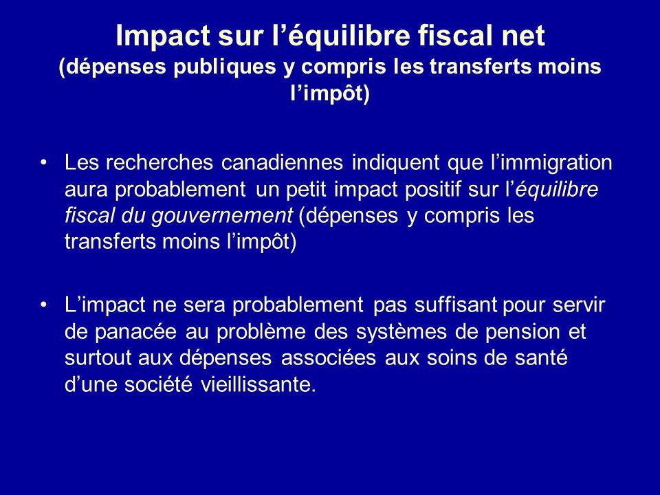 Répercussions sur les politiques publiques (1) Une immigration plus importante aura probablement un impact positif sur le marché du travail canadien et léconomie en général, y compris sur les équilibres fiscaux nets.
