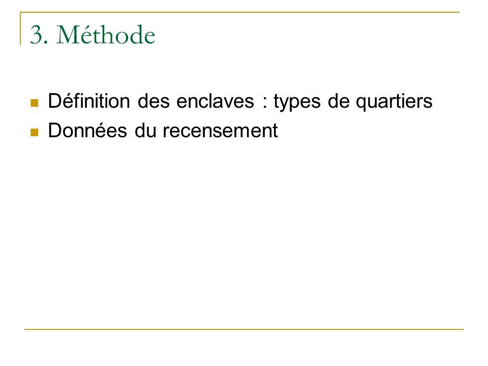 3. Méthode Définition des enclaves : types de quartiers Données du recensement
