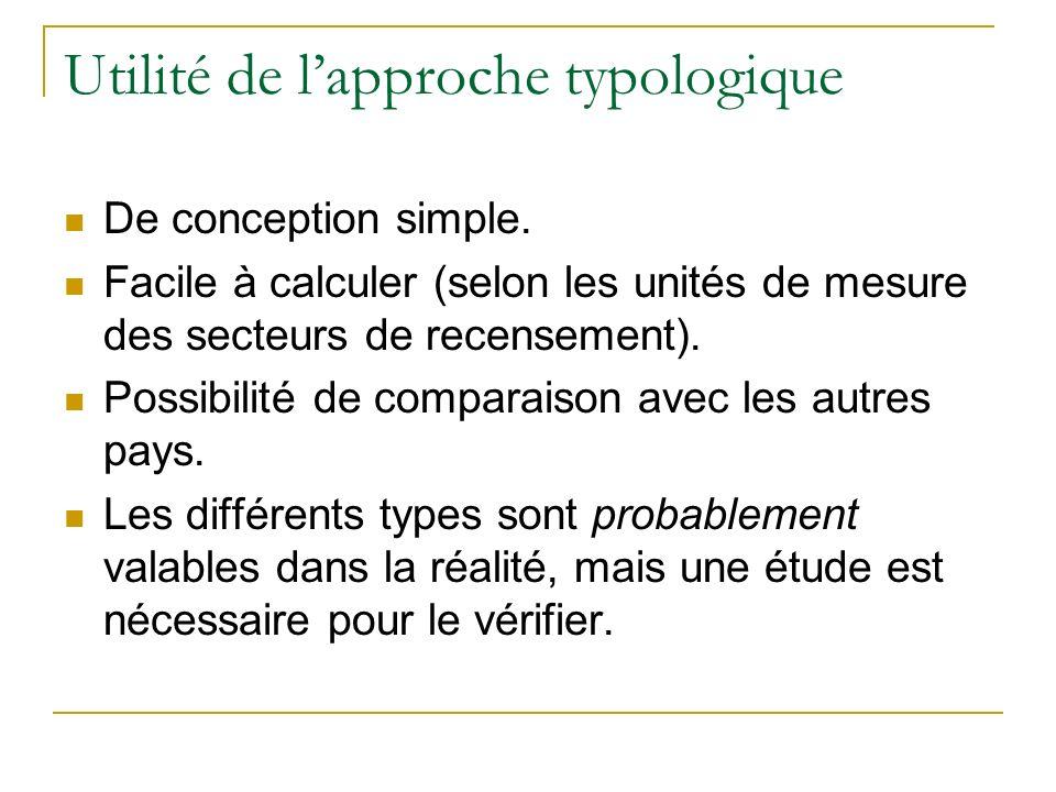 Utilité de lapproche typologique De conception simple.