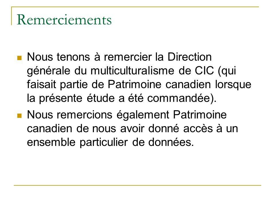 Remerciements Nous tenons à remercier la Direction générale du multiculturalisme de CIC (qui faisait partie de Patrimoine canadien lorsque la présente étude a été commandée).