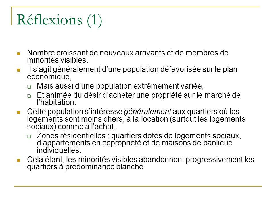 Réflexions (1) Nombre croissant de nouveaux arrivants et de membres de minorités visibles.