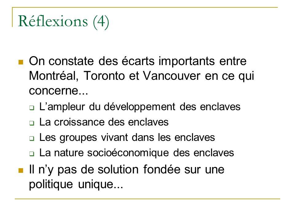 Réflexions (4) On constate des écarts importants entre Montréal, Toronto et Vancouver en ce qui concerne...