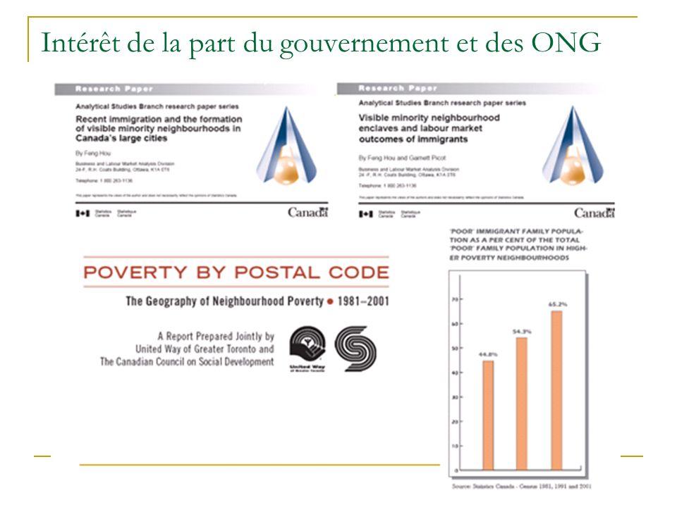 Intérêt de la part du gouvernement et des ONG