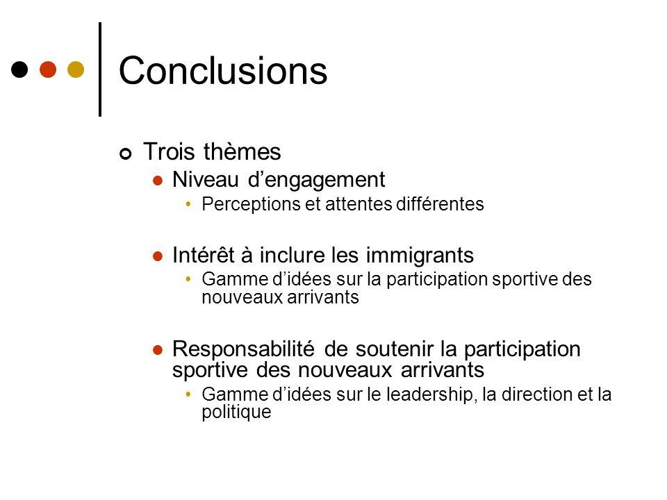 Conclusions Trois thèmes Niveau dengagement Perceptions et attentes différentes Intérêt à inclure les immigrants Gamme didées sur la participation spo
