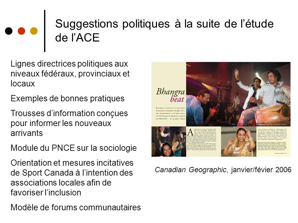 Suggestions politiques à la suite de létude de lACE Canadian Geographic, janvier/févier 2006 Lignes directrices politiques aux niveaux fédéraux, provi