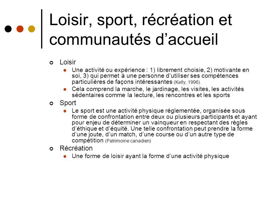 Loisir, sport, récréation et communautés daccueil Loisir Une activité ou expérience : 1) librement choisie, 2) motivante en soi, 3) qui permet à une p