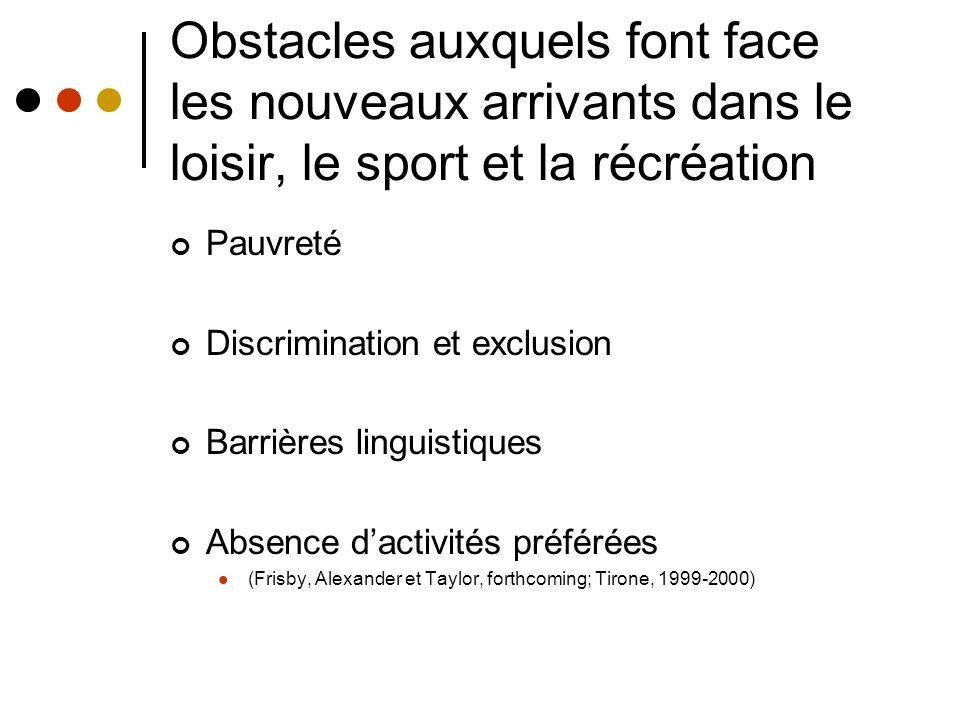 Obstacles auxquels font face les nouveaux arrivants dans le loisir, le sport et la récréation Pauvreté Discrimination et exclusion Barrières linguisti
