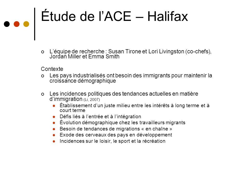 Étude de lACE – Halifax Léquipe de recherche : Susan Tirone et Lori Livingston (co-chefs), Jordan Miller et Emma Smith Contexte Les pays industrialisé
