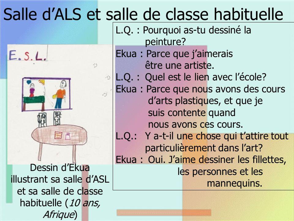 Salle dALS et salle de classe habituelle L.Q. : Pourquoi as-tu dessiné la peinture? Ekua : Parce que jaimerais être une artiste. L.Q. :Quel est le lie
