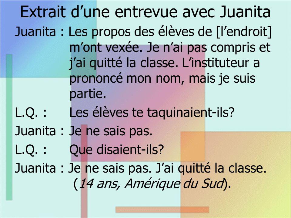 Extrait dune entrevue avec Juanita Juanita : Les propos des élèves de [lendroit] mont vexée. Je nai pas compris et jai quitté la classe. Linstituteur