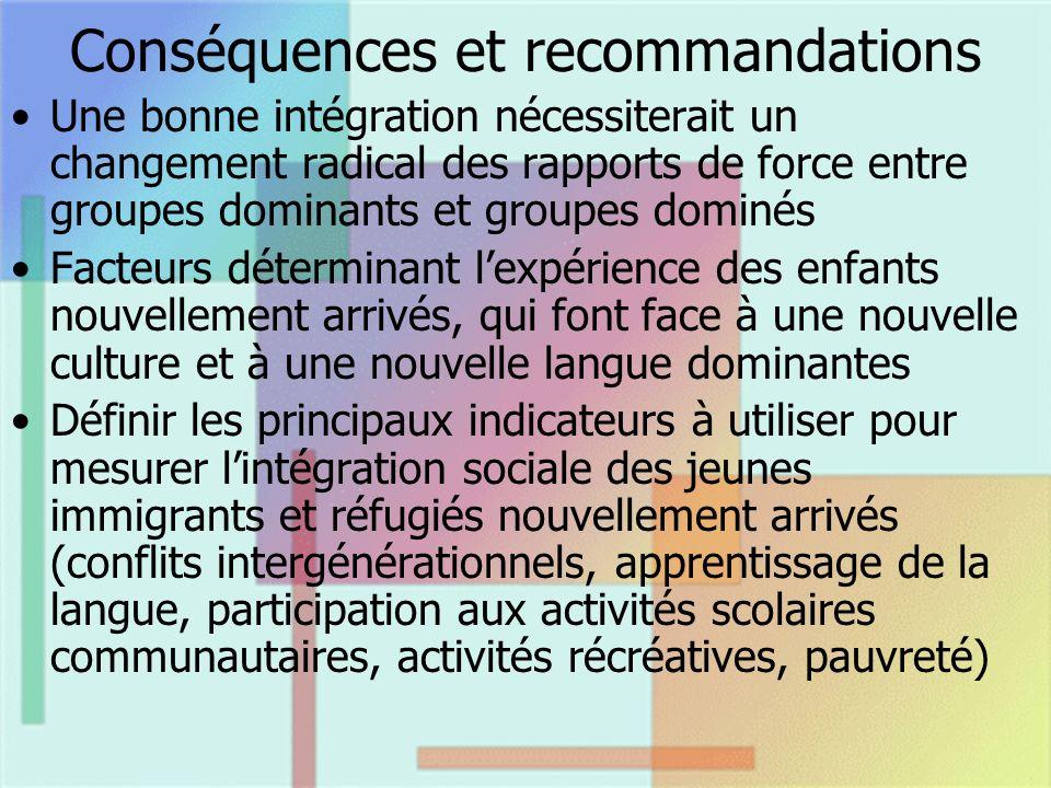 Conséquences et recommandations Une bonne intégration nécessiterait un changement radical des rapports de force entre groupes dominants et groupes dom