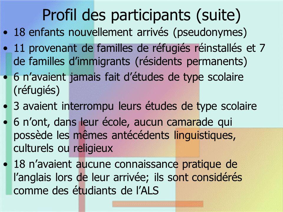 Profil des participants (suite) 18 enfants nouvellement arrivés (pseudonymes) 11 provenant de familles de réfugiés réinstallés et 7 de familles dimmig
