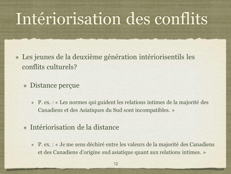 12 Intériorisation des conflits Les jeunes de la deuxième génération intériorisentils les conflits culturels.