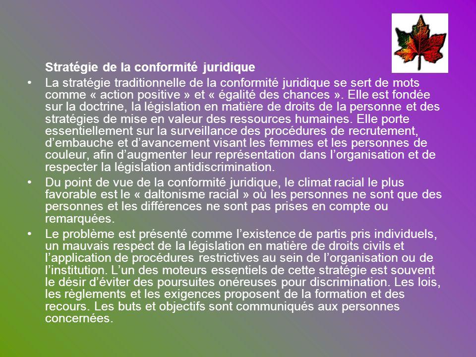 Stratégie de la conformité juridique La stratégie traditionnelle de la conformité juridique se sert de mots comme « action positive » et « égalité des