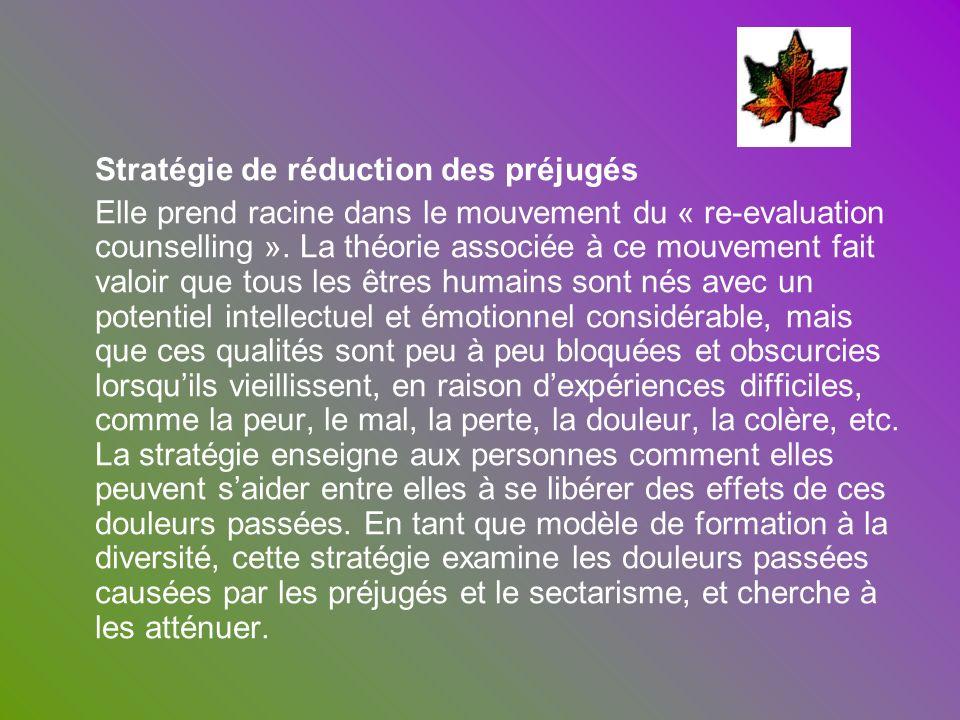 Stratégie de réduction des préjugés Elle prend racine dans le mouvement du « re-evaluation counselling ». La théorie associée à ce mouvement fait valo