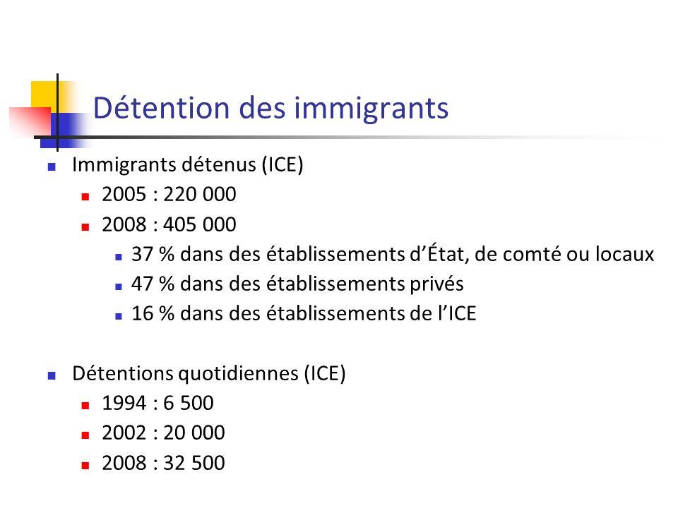Détention des immigrants Immigrants détenus (ICE) 2005 : 220 000 2008 : 405 000 37 % dans des établissements dÉtat, de comté ou locaux 47 % dans des établissements privés 16 % dans des établissements de lICE Détentions quotidiennes (ICE) 1994 : 6 500 2002 : 20 000 2008 : 32 500