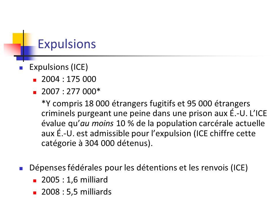 Expulsions Expulsions (ICE) 2004 : 175 000 2007 : 277 000* *Y compris 18 000 étrangers fugitifs et 95 000 étrangers criminels purgeant une peine dans une prison aux É.-U.