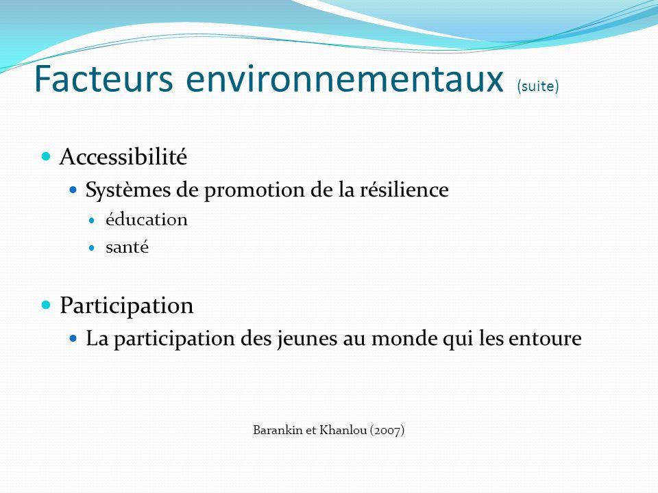 Facteurs environnementaux (suite) Accessibilité Systèmes de promotion de la résilience éducation santé Participation La participation des jeunes au monde qui les entoure Barankin et Khanlou (2007)