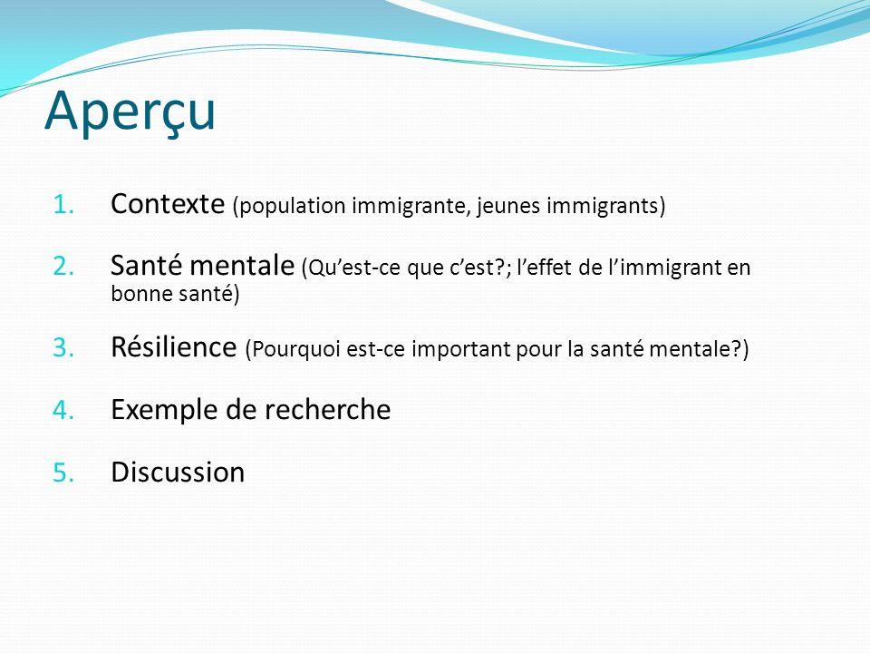 Aperçu 1. Contexte (population immigrante, jeunes immigrants) 2.