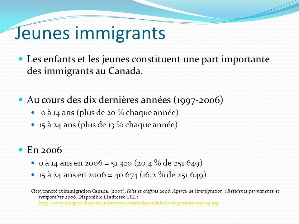 Jeunes immigrants Les enfants et les jeunes constituent une part importante des immigrants au Canada.