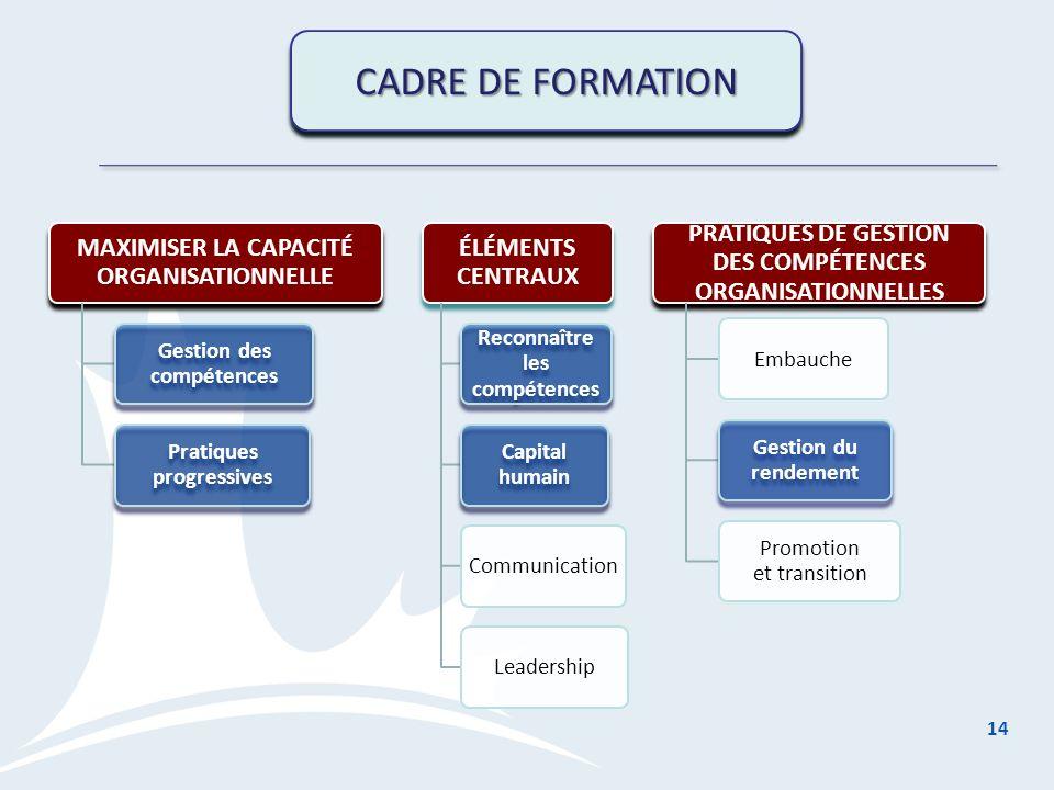 14 CADRE DE FORMATION