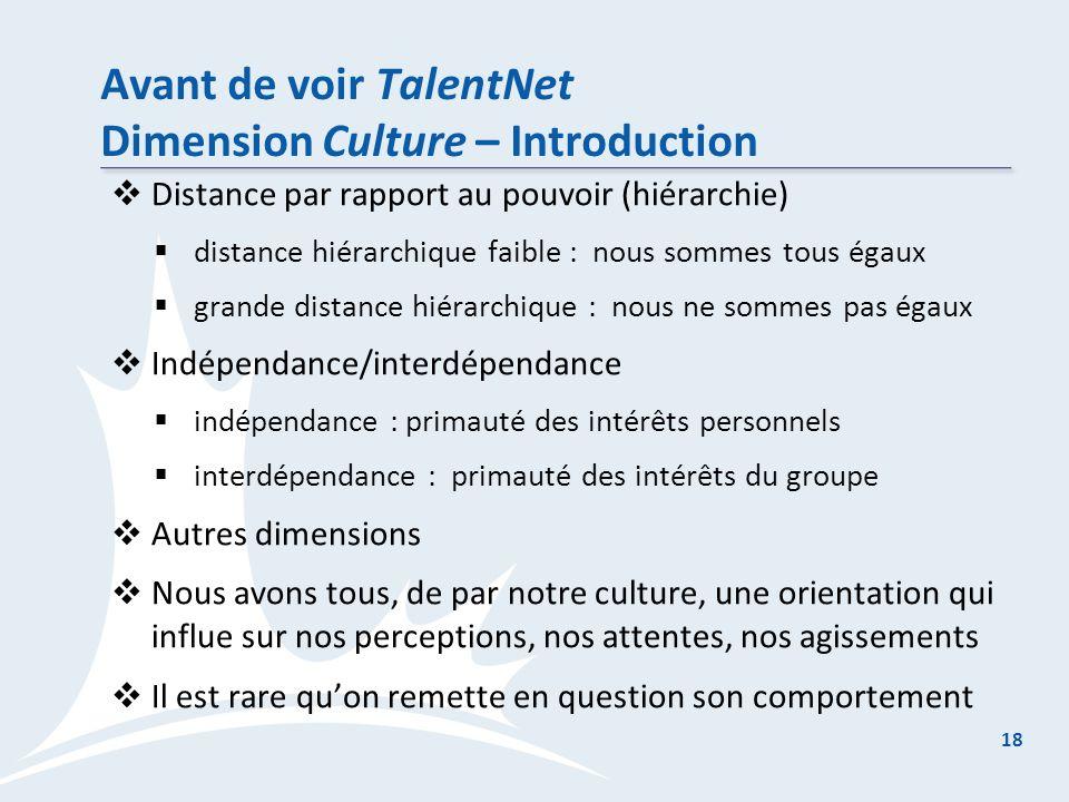 Avant de voir TalentNet Dimension Culture – Introduction Distance par rapport au pouvoir (hiérarchie) distance hiérarchique faible : nous sommes tous égaux grande distance hiérarchique : nous ne sommes pas égaux Indépendance/interdépendance indépendance : primauté des intérêts personnels interdépendance : primauté des intérêts du groupe Autres dimensions Nous avons tous, de par notre culture, une orientation qui influe sur nos perceptions, nos attentes, nos agissements Il est rare quon remette en question son comportement 18