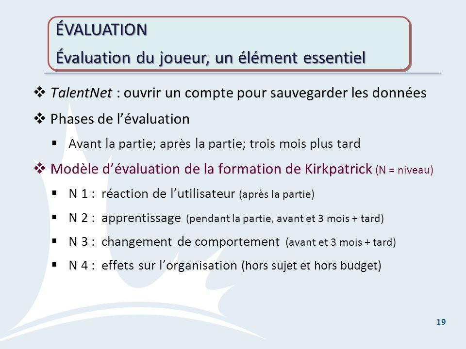 TalentNet : ouvrir un compte pour sauvegarder les données Phases de lévaluation Avant la partie; après la partie; trois mois plus tard Modèle dévaluation de la formation de Kirkpatrick (N = niveau) N 1 : réaction de lutilisateur (après la partie) N 2 : apprentissage (pendant la partie, avant et 3 mois + tard) N 3 : changement de comportement (avant et 3 mois + tard) N 4 : effets sur lorganisation (hors sujet et hors budget) 19 ÉVALUATION Évaluation du joueur, un élément essentiel ÉVALUATION