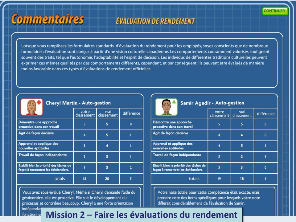28 Mission 2 – Faire les évaluations du rendement