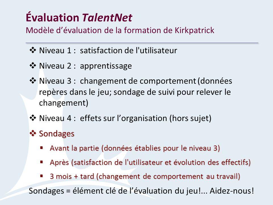 Évaluation TalentNet Modèle dévaluation de la formation de Kirkpatrick Niveau 1 : satisfaction de l utilisateur Niveau 2 : apprentissage Niveau 3 : changement de comportement (données repères dans le jeu; sondage de suivi pour relever le changement) Niveau 4 : effets sur lorganisation (hors sujet) Sondages Sondages Avant la partie (données établies pour le niveau 3) Avant la partie (données établies pour le niveau 3) Après (satisfaction de l utilisateur et évolution des effectifs) Après (satisfaction de l utilisateur et évolution des effectifs) 3 mois + tard (changement de comportement au travail) 3 mois + tard (changement de comportement au travail) Sondages = élément clé de lévaluation du jeu!...