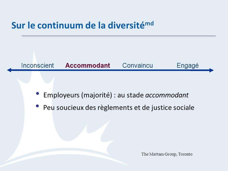 Sur le continuum de la diversité md InconscientAccommodantConvaincuEngagé Employeurs (majorité) : au stade accommodant The Mattam Group, Toronto Peu soucieux des règlements et de justice sociale
