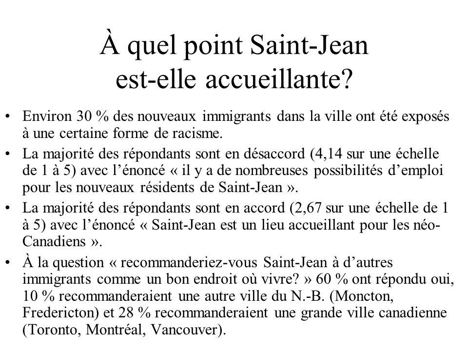 À quel point Saint-Jean est-elle accueillante.