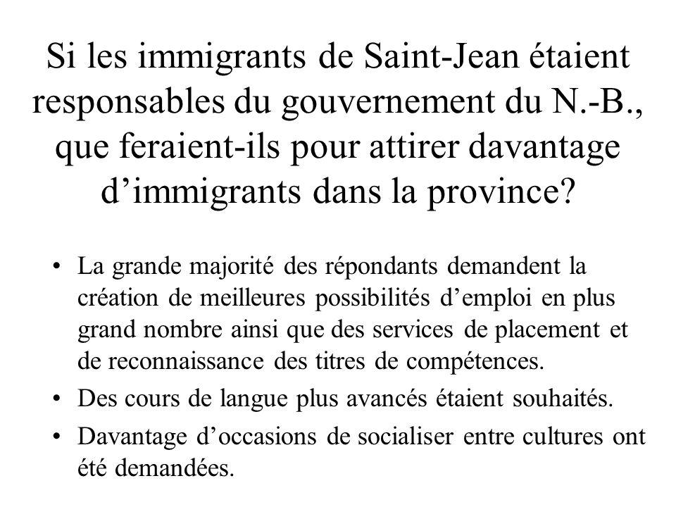 Si les immigrants de Saint-Jean étaient responsables du gouvernement du N.-B., que feraient-ils pour attirer davantage dimmigrants dans la province.
