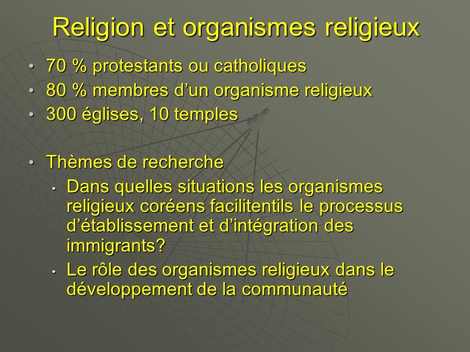 Religion et organismes religieux 70 % protestants ou catholiques 70 % protestants ou catholiques 80 % membres dun organisme religieux 80 % membres dun