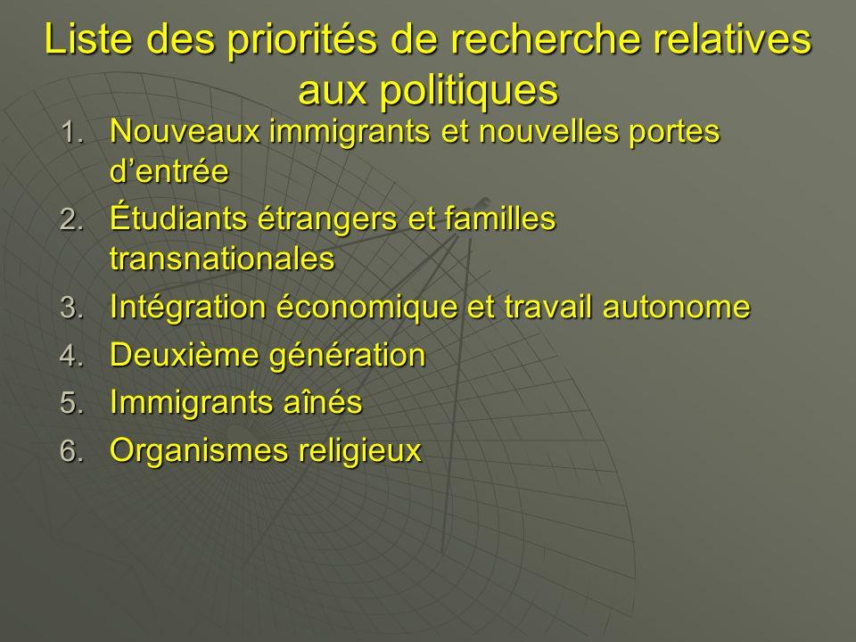 Liste des priorités de recherche relatives aux politiques 1. Nouveaux immigrants et nouvelles portes dentrée 2. Étudiants étrangers et familles transn
