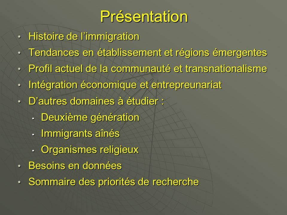 Présentation Histoire de limmigration Histoire de limmigration Tendances en établissement et régions émergentes Tendances en établissement et régions