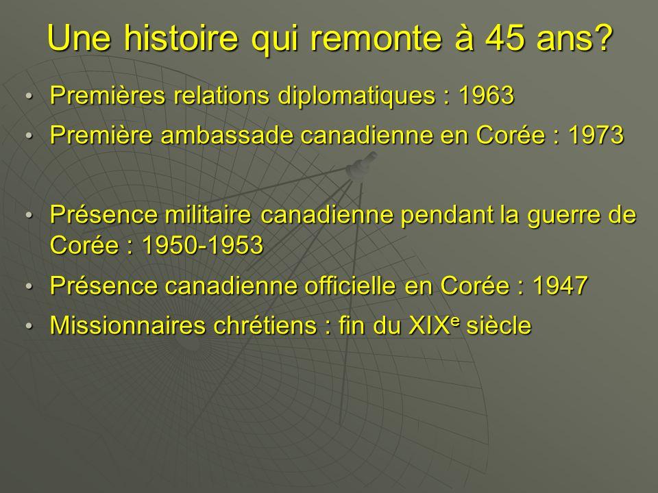 Une histoire qui remonte à 45 ans? Premières relations diplomatiques : 1963 Premières relations diplomatiques : 1963 Première ambassade canadienne en