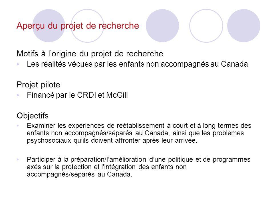 Aperçu du projet de recherche Motifs à lorigine du projet de recherche Les réalités vécues par les enfants non accompagnés au Canada Projet pilote Fin