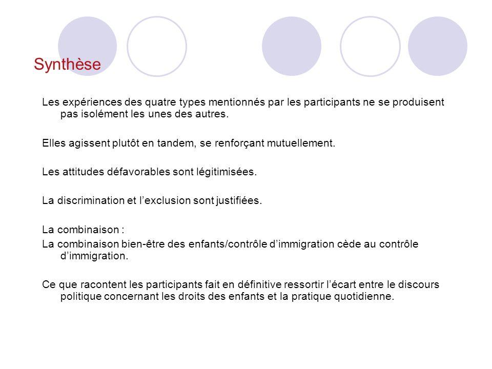 Synthèse Les expériences des quatre types mentionnés par les participants ne se produisent pas isolément les unes des autres. Elles agissent plutôt en