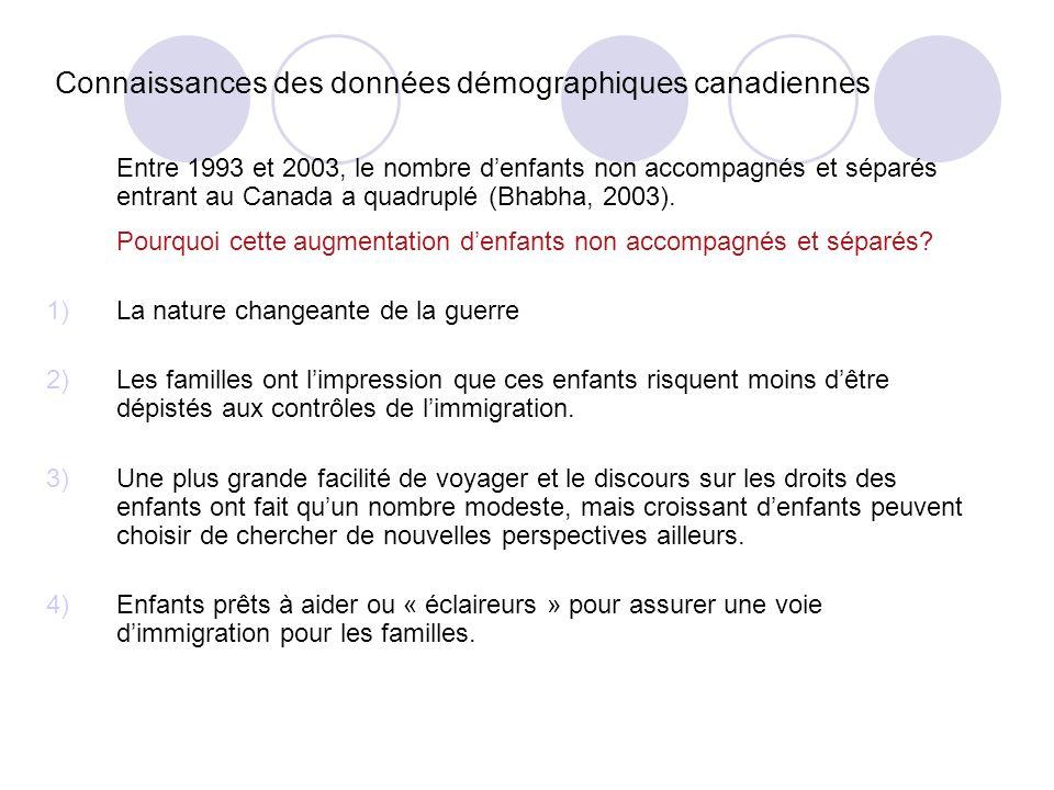 Connaissances des données démographiques canadiennes Entre 1993 et 2003, le nombre denfants non accompagnés et séparés entrant au Canada a quadruplé (Bhabha, 2003).