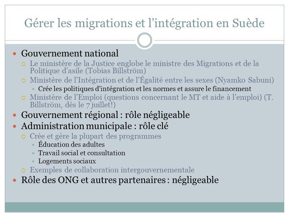 Gérer les migrations et lintégration en Suède Gouvernement national Le ministère de la Justice englobe le ministre des Migrations et de la Politique d