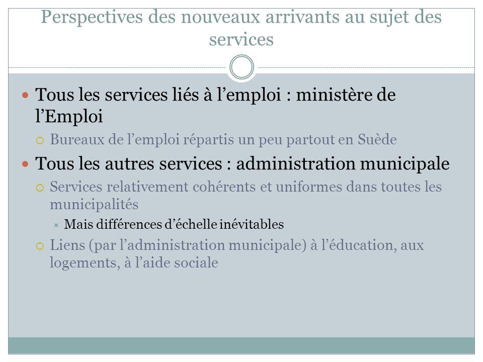 Perspectives des nouveaux arrivants au sujet des services Tous les services liés à lemploi : ministère de lEmploi Bureaux de lemploi répartis un peu p