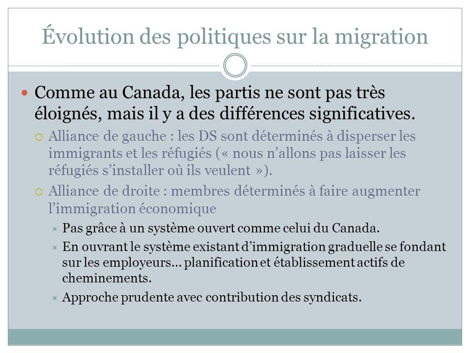 Évolution des politiques sur la migration Comme au Canada, les partis ne sont pas très éloignés, mais il y a des différences significatives. Alliance