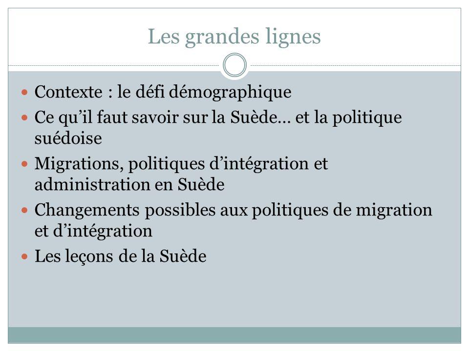 Les grandes lignes Contexte : le défi démographique Ce quil faut savoir sur la Suède… et la politique suédoise Migrations, politiques dintégration et