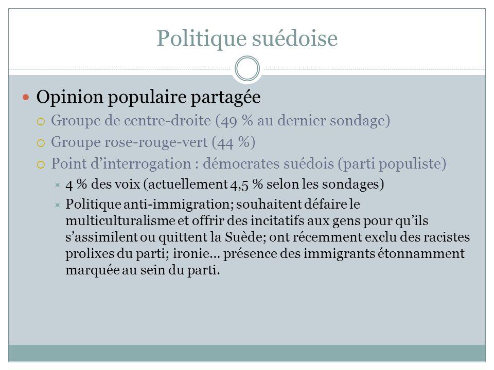 Politique suédoise Opinion populaire partagée Groupe de centre-droite (49 % au dernier sondage) Groupe rose-rouge-vert (44 %) Point dinterrogation : d
