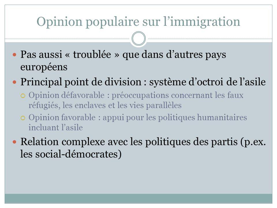 Opinion populaire sur limmigration Pas aussi « troublée » que dans dautres pays européens Principal point de division : système doctroi de lasile Opin