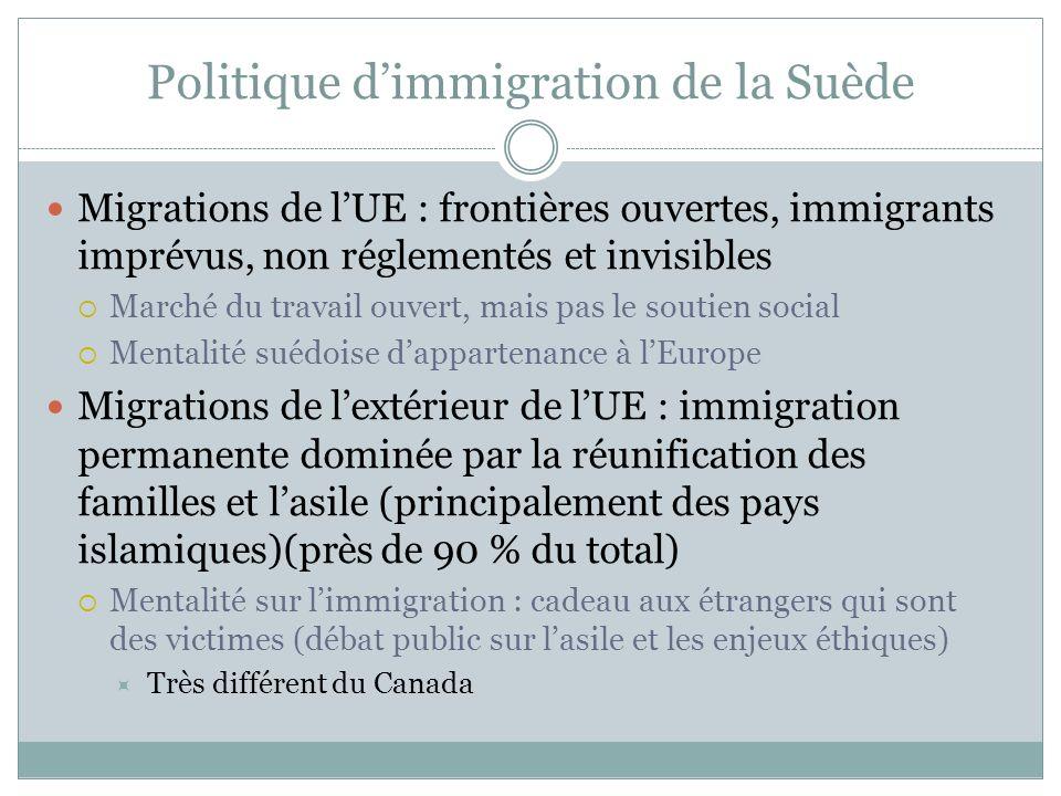 Politique dimmigration de la Suède Migrations de lUE : frontières ouvertes, immigrants imprévus, non réglementés et invisibles Marché du travail ouver